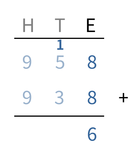 cijferend optellen in de middenbou