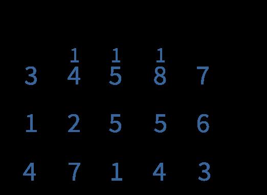 tienduizendtallen bij elkaar optellen, cijferen