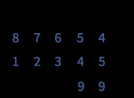 tientallen cijferend optellen, groep 7 en 8