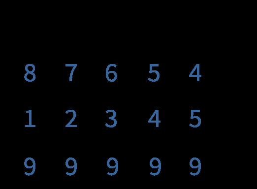 cijferend rekenen in de bovenbouw