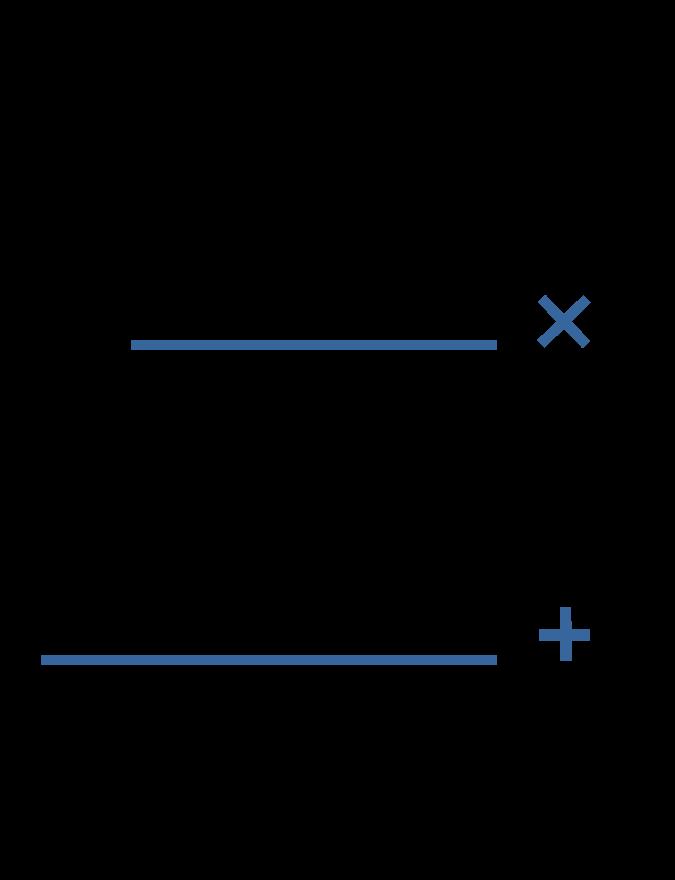 kommagetallen met elkaar vermenigvuldigen