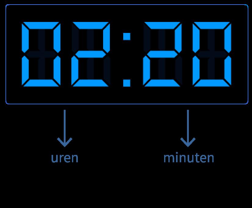 Indeling digitale klok
