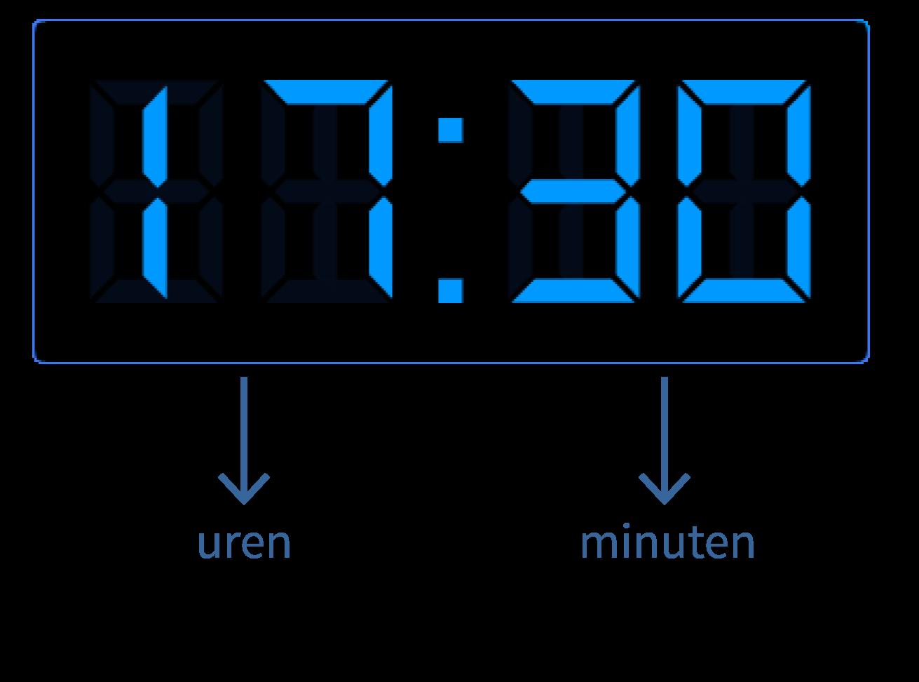 halve uren op een digitale klok