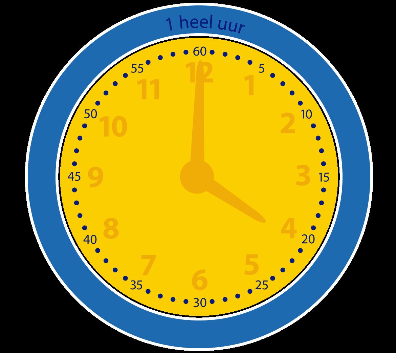 Wat is een heel uur?