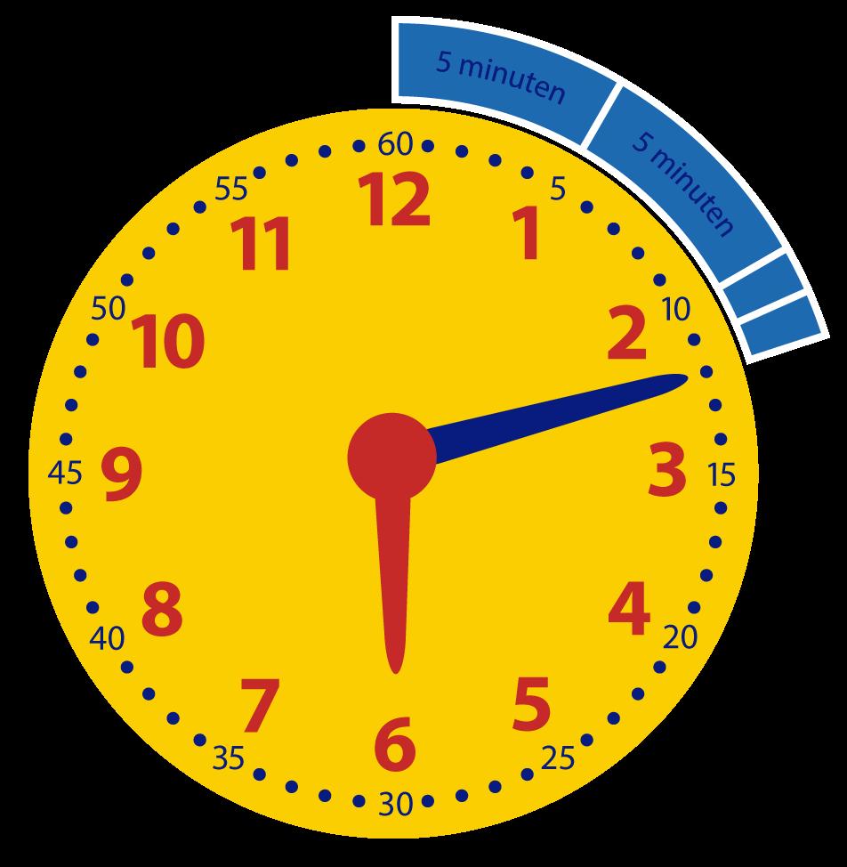 12 minuten over. Leren klokkijken met minuten.