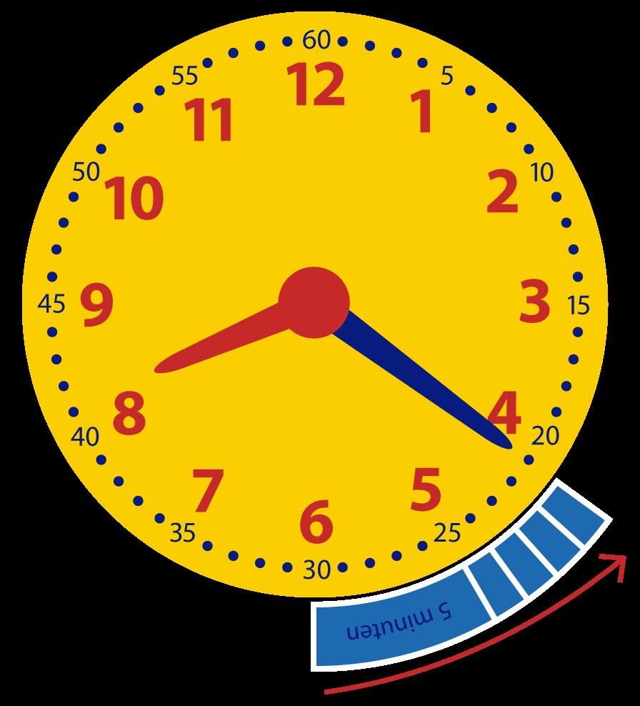 Minuten voor half aflezen op de analoge klok.