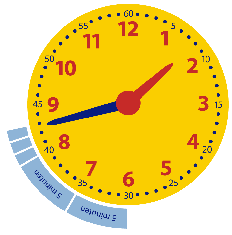 Minuten over half op de klok. Oefenen met het klokkijken. Minuten over half.