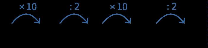 gecombineerde getallenreeks afmaken