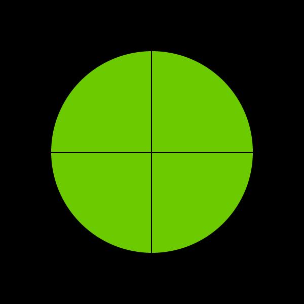 verdelen in 4 stukken