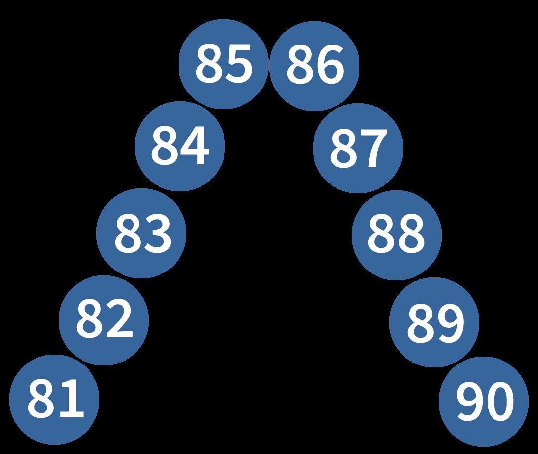 rekenen oefenen, getallenrij tot en met 90