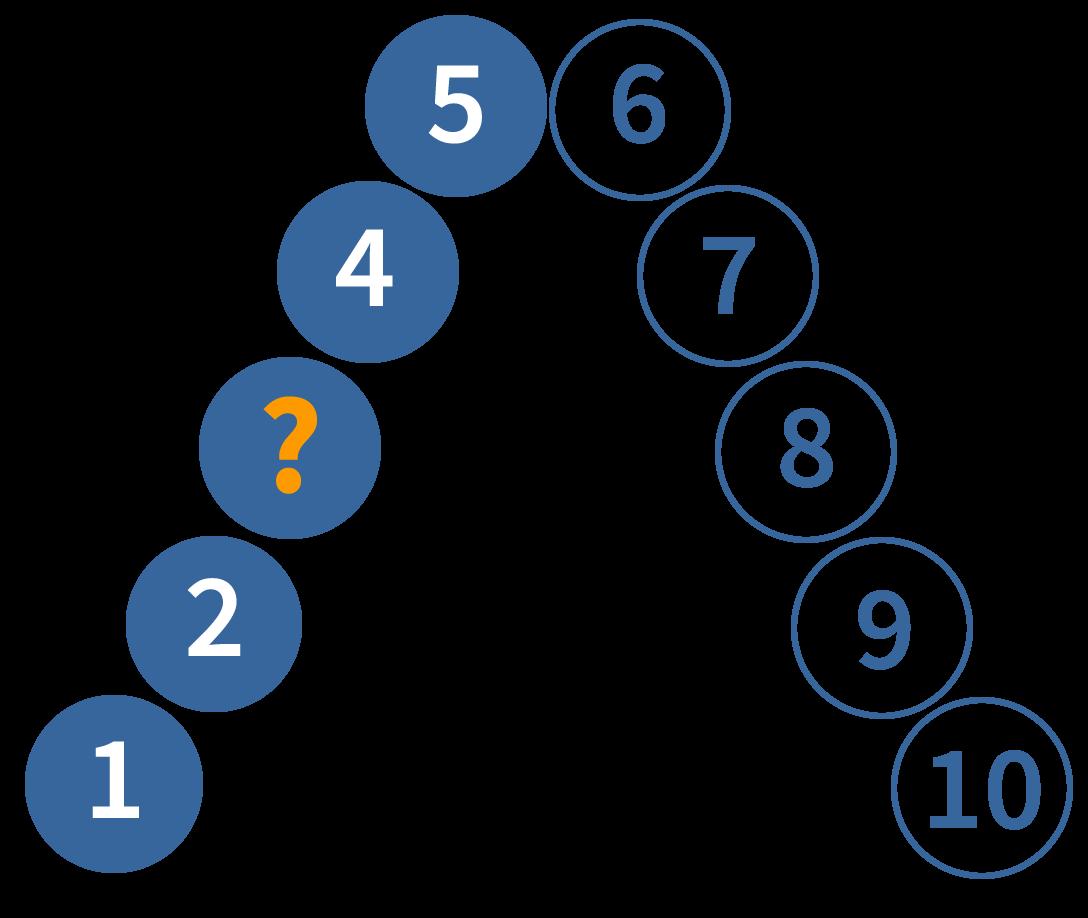 1 meer, getallenrij, rekenen oefenen, verder tellen