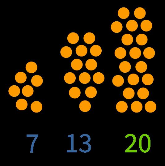 automatiseren van de erbijsommen tot en met 20