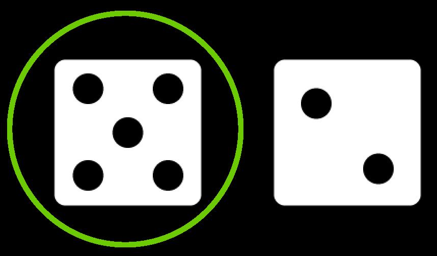 verkort tellen met de dobbelsteen, getalbegrip