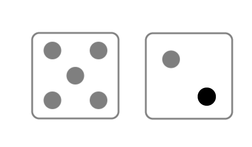 leren tellen met de dobbelsteen, getalbegrip