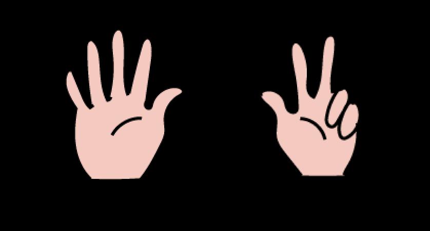 verkort tellen, vingerbeelden