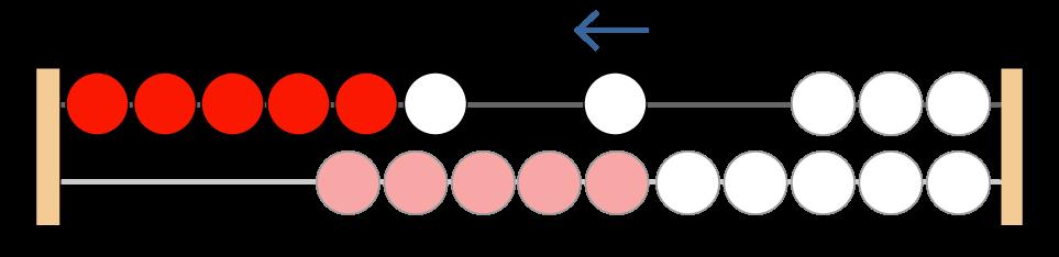Rekenrek, vijfstructuur, kralen
