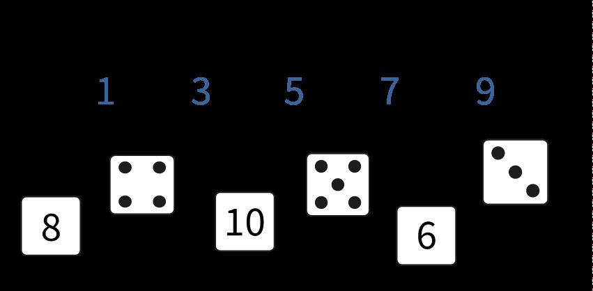 Ontbrekende getallen verbinden op een getallenlijn tot en met 10