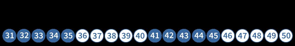 Terug tellen met sprongen van 5, terug tellen vanaf 50