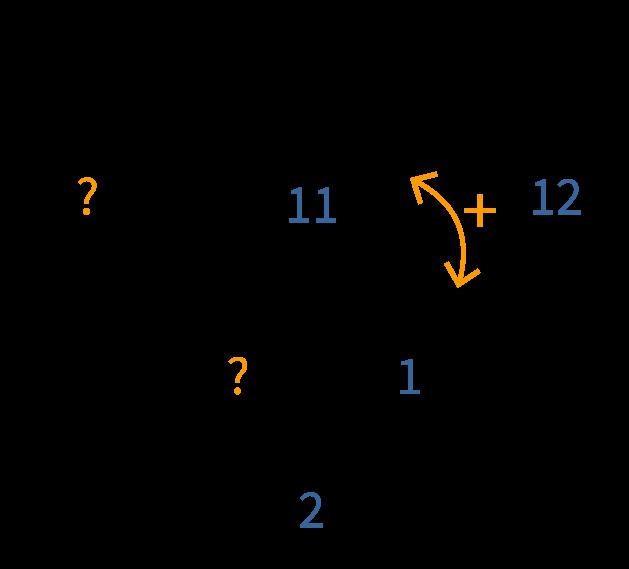 splitsingen van 12 oefenen, driehoek invullen