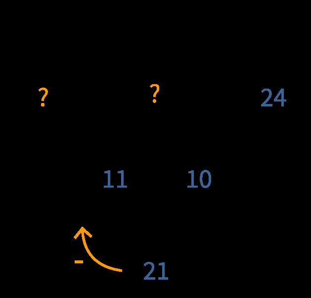 splitsingen van 30, vul de driehoek in