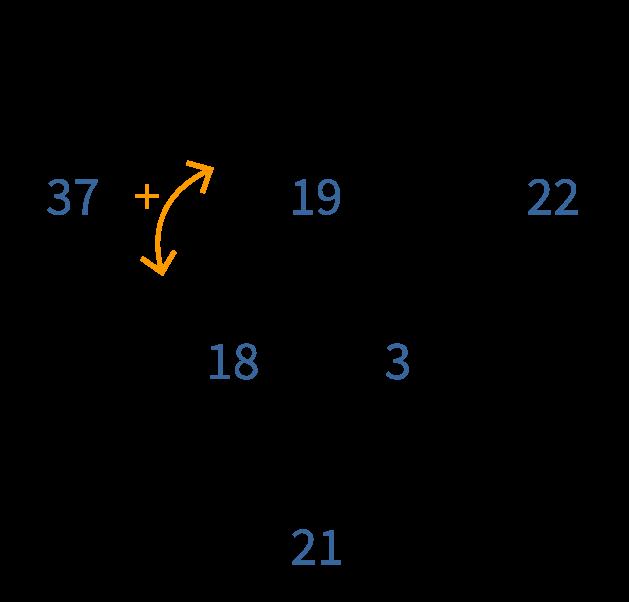 getallen optellen, vul de driehoek in, splitsingen oefenen
