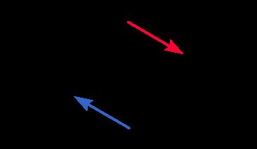 metriek stelsel gewichtsmaten