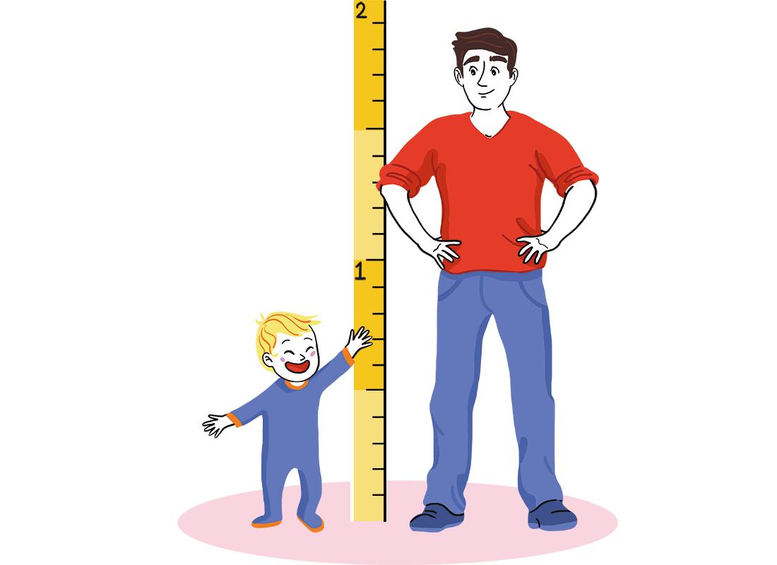 Afbeeldingsresultaat voor meten