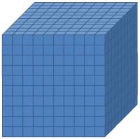 kubieke decimeter is gelijk aan een liter.