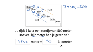 The best: 1 km hoeveel meter is dating