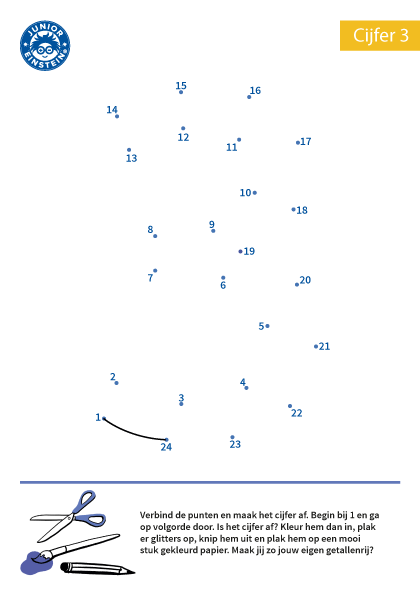 Verbazingwekkend Punt naar punt cijfer 3 TU-12
